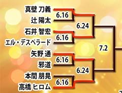 NEW JAPAN CUP 2019一回戦