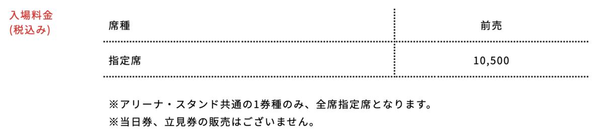 大阪城ホールチケット代