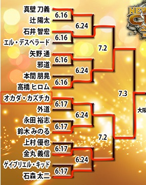 NEW JAPAN CUP2020