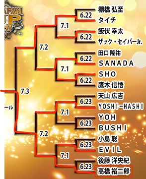 NEW JAPAN CUP2020トーナメント表