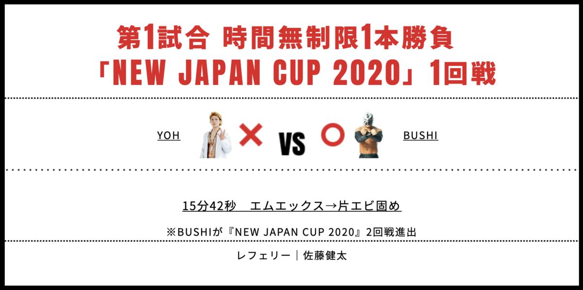 YOH vs BUSHI