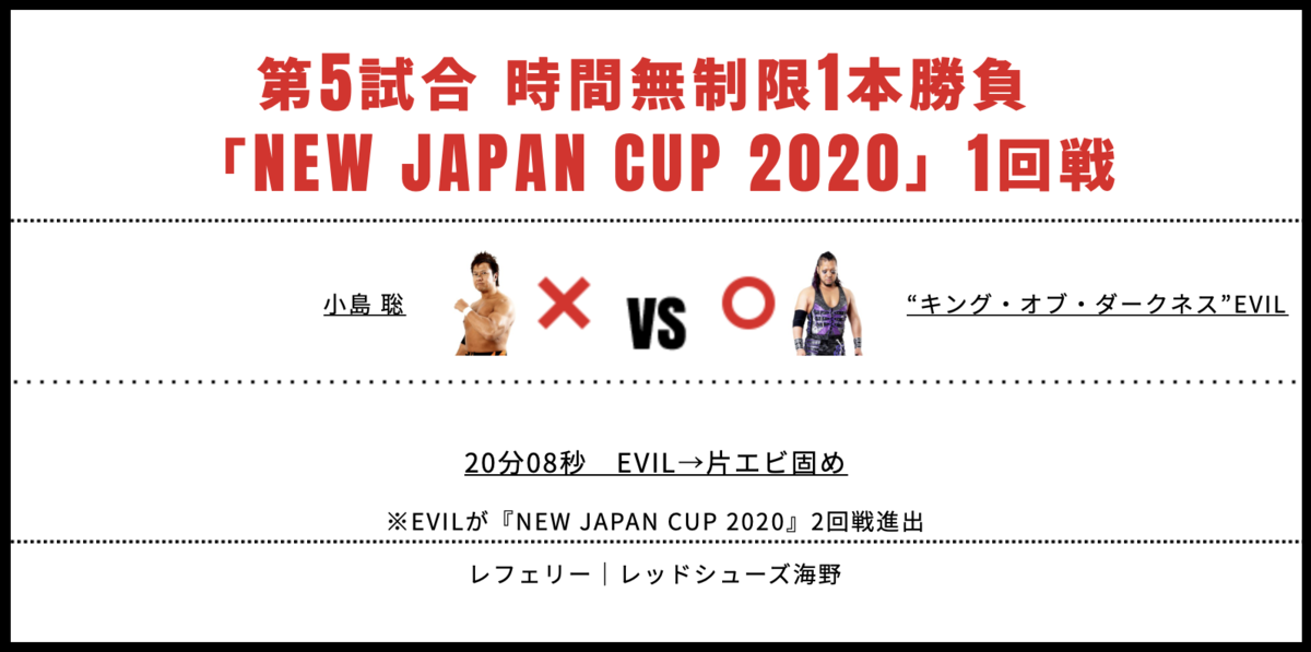 小島聡 vs EVIL