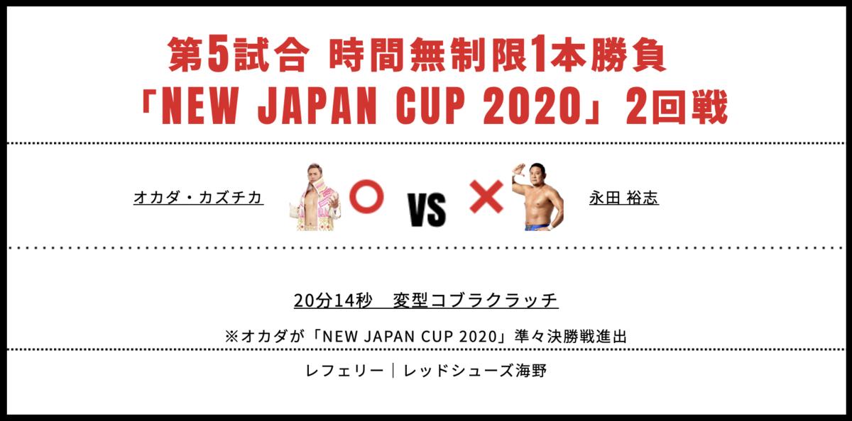 オカダ・カズチカ vs 永田裕志