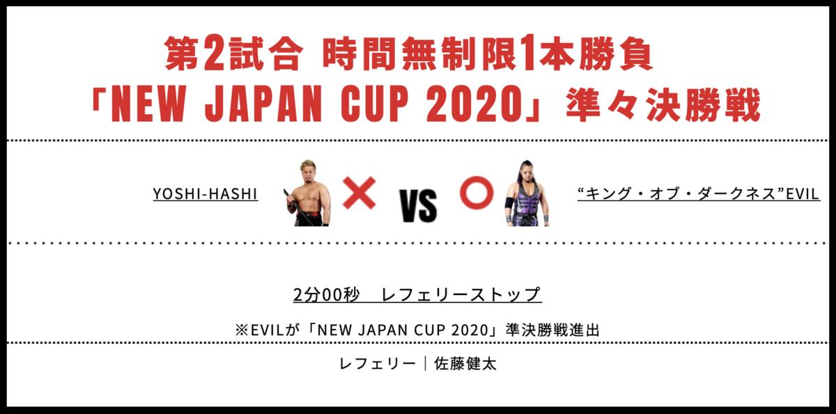 YOSHI-HASHI vs EVIL