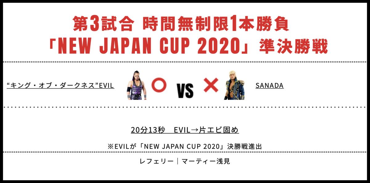 EVIL vs SANADA