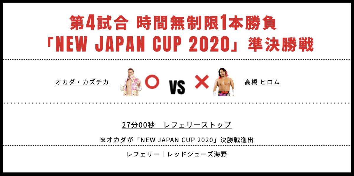 オカダ・カズチカ vs 高橋ヒロム