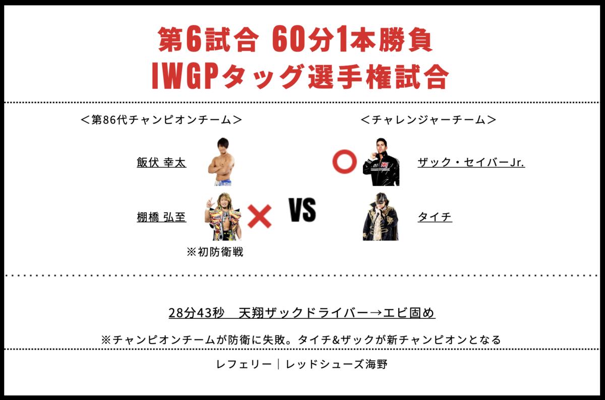 IWGPタッグ選手権試合:棚橋弘至&飯伏幸太 vs タイチ&ザック・セイバーJr.