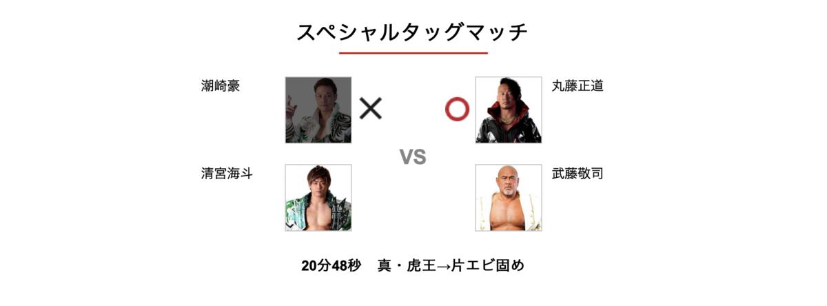 武藤敬司&丸藤正道 vs 潮崎豪&清宮海斗