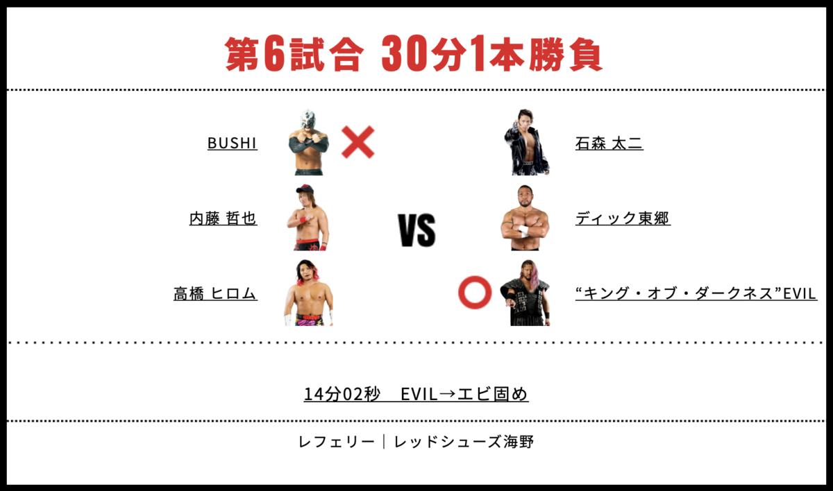 高橋ヒロム&内藤哲也&BUSHI vs EVIL&ディック東郷&石森太二