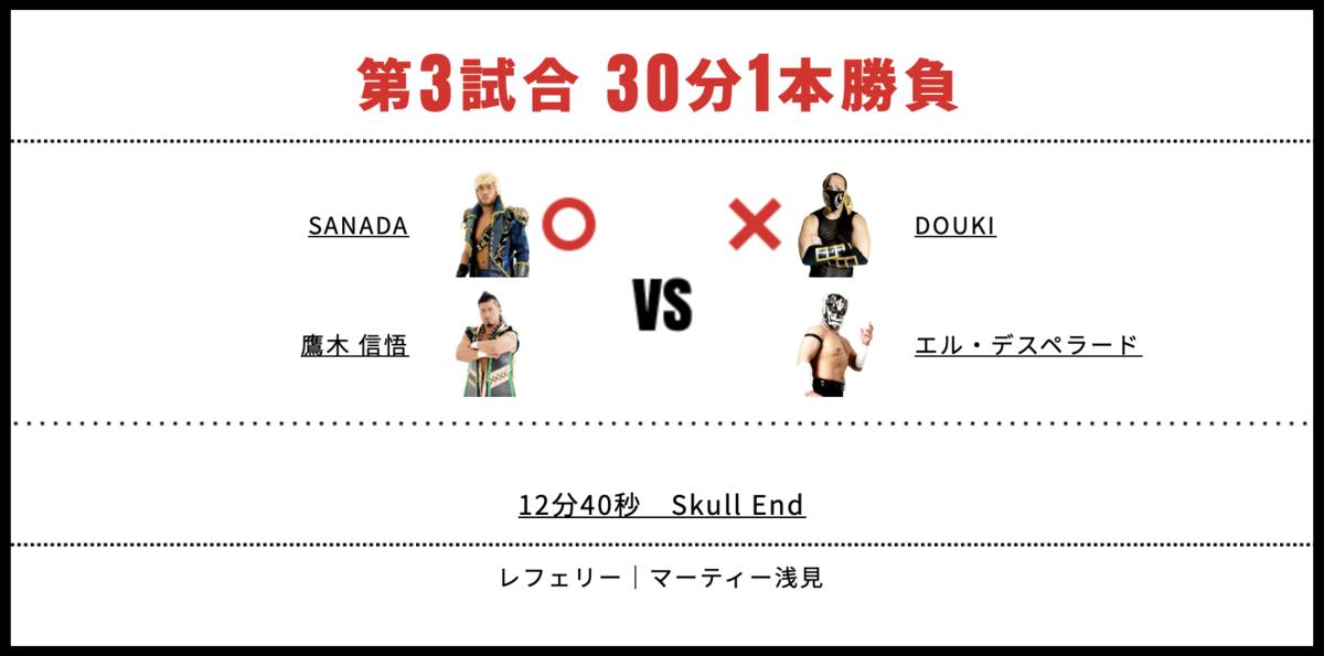 鷹木信悟&SANADA vs エル・デスペラード&DOUKI
