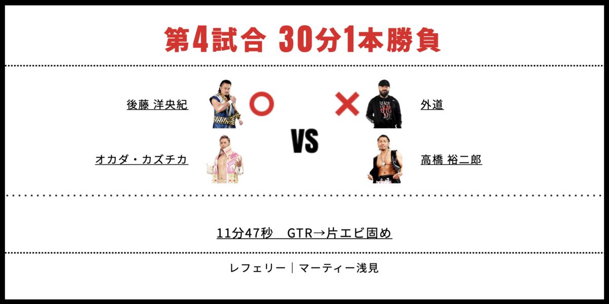オカダ・カズチカ&後藤洋央紀 vs 高橋裕二郎&外道