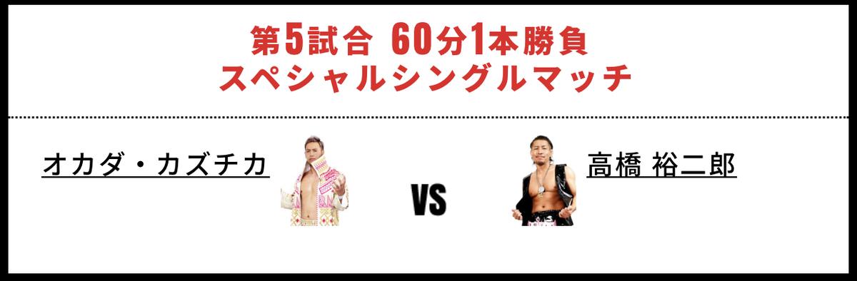 オカダ・カズチカ vs 高橋裕二郎