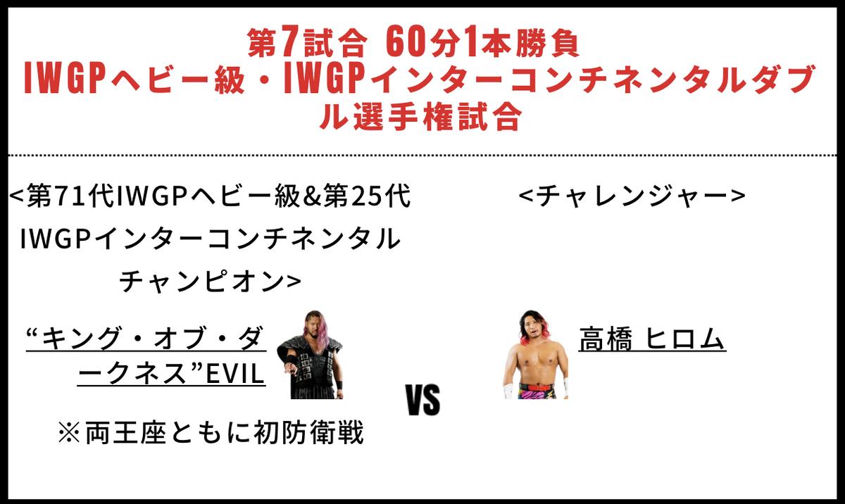 IWGPヘビー級&IWGPインターコンチネンタルダブル選手権試合:EVIL vs 高橋ヒロム