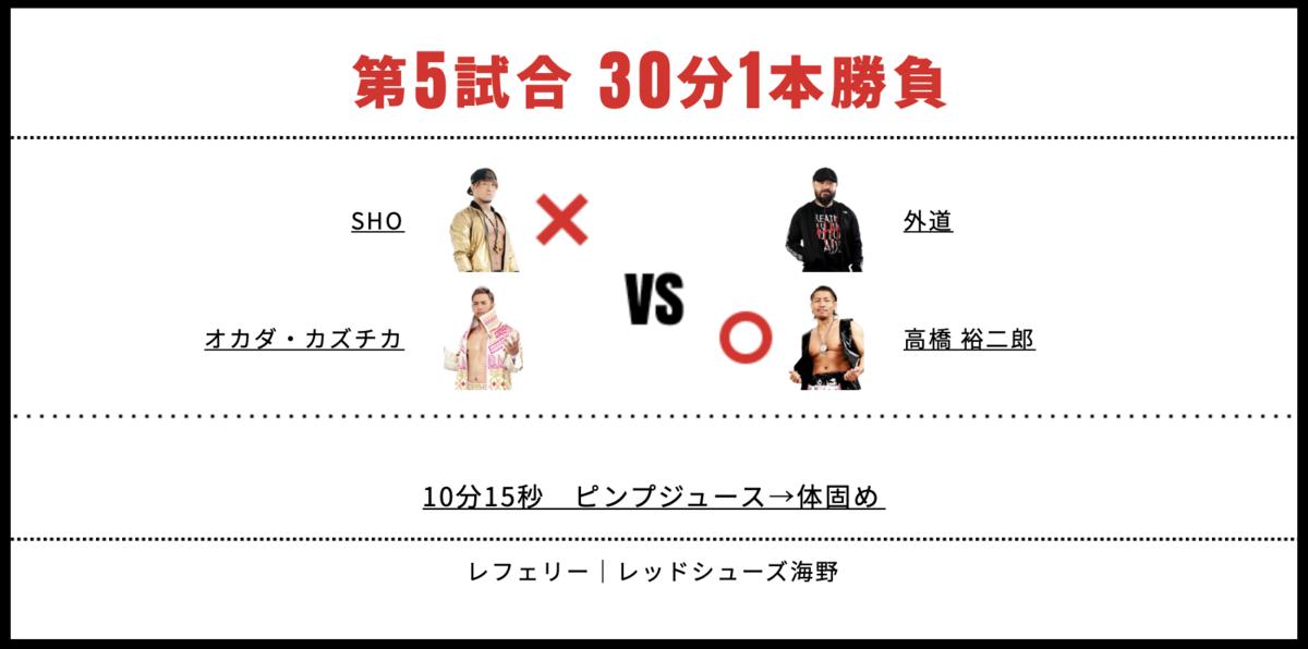 オカダ・カズチカ&SHO vs 高橋裕二郎&外道