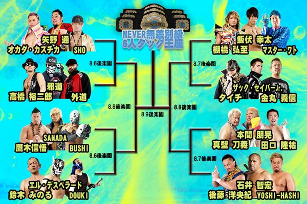 NEVER無差別級6人タッグ王座決定トーナメント