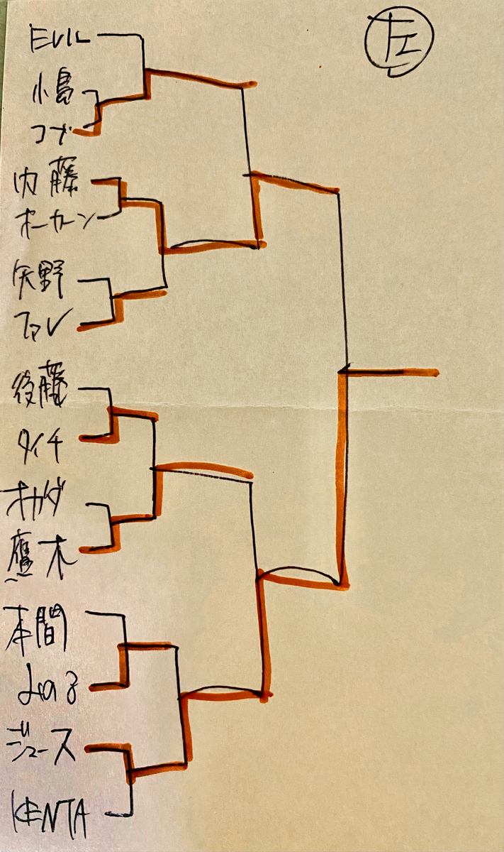 NEW JAPAN CUP 2021予想