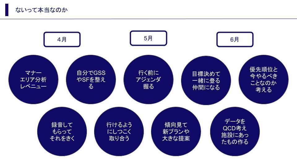f:id:loco-partners:20180712101903j:plain