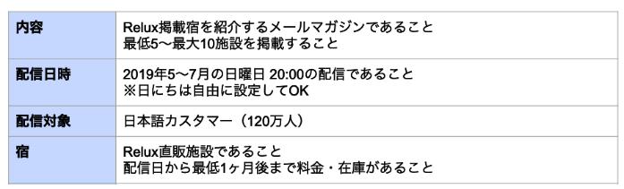 f:id:loco-partners:20190619152828p:plain