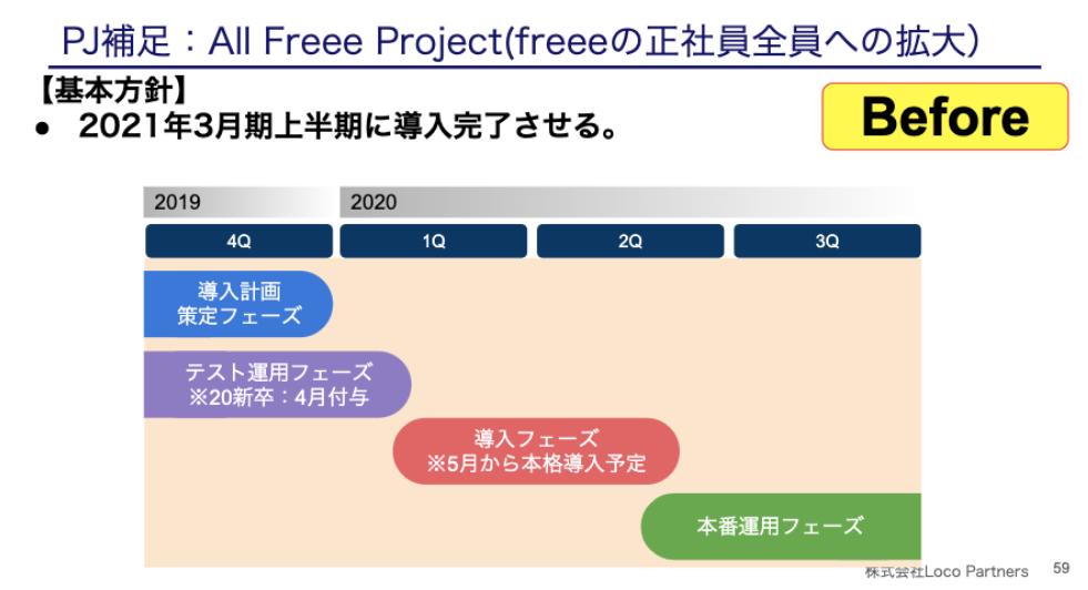 f:id:loco-partners:20200626154202p:plain