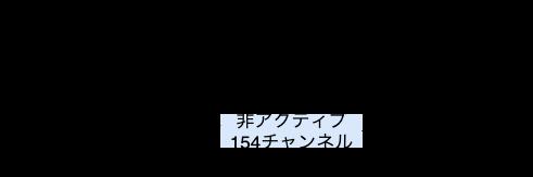 f:id:loco-partners:20200806130702p:plain