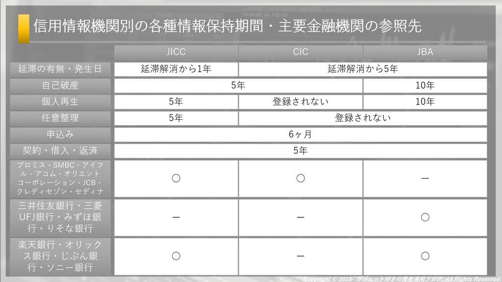 f:id:loco_gadget-money:20180924011047p:plain