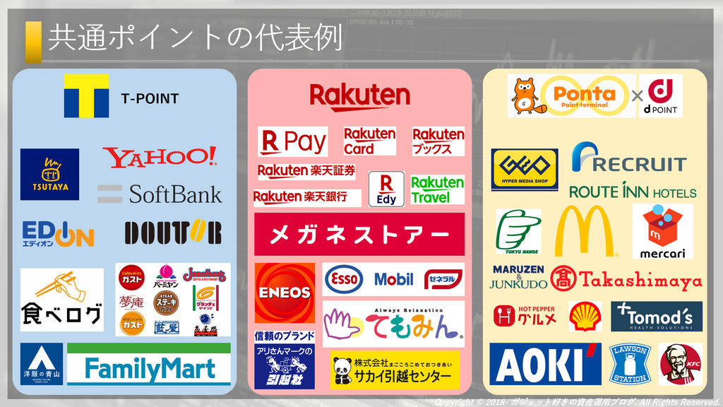 f:id:loco_gadget-money:20181007204408p:plain