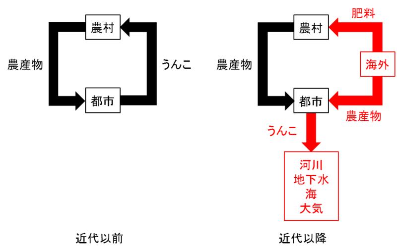 f:id:locust0138:20130821201058j:image:w600