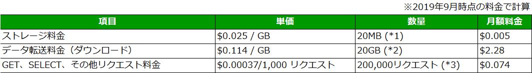 f:id:logicalarts:20191002151437p:plain