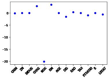 f:id:logicalarts:20200115153803p:plain