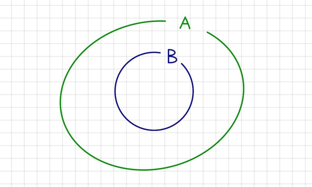 f:id:logicalnotes:20180710174106j:image