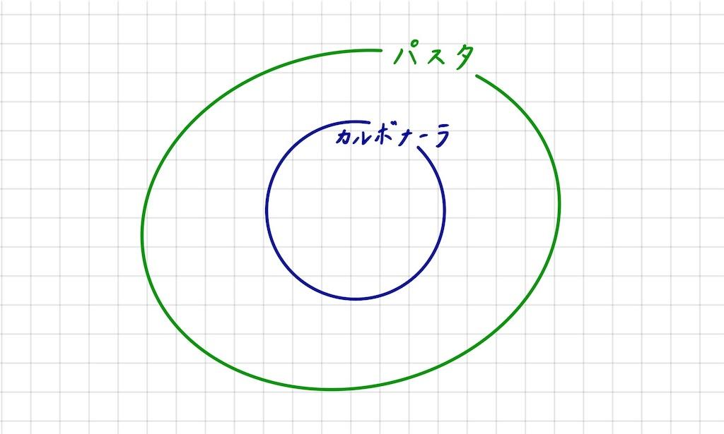 f:id:logicalnotes:20180710174123j:image