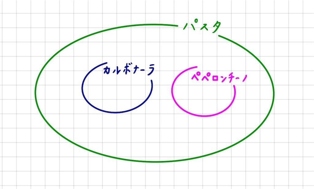 f:id:logicalnotes:20180710174147j:image