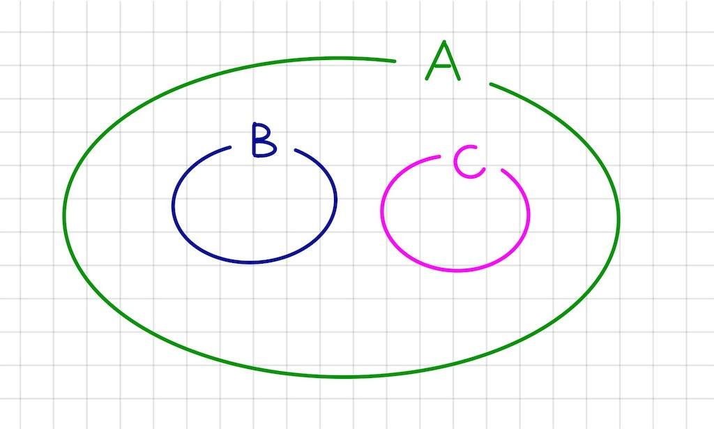 f:id:logicalnotes:20180710174208j:image