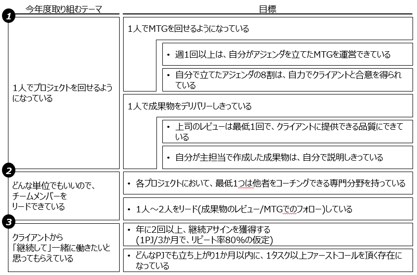 f:id:logichan:20190118125616p:plain