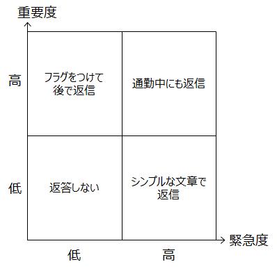 f:id:logichan:20190210141834p:plain