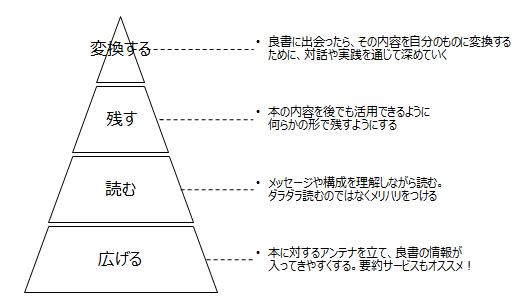 f:id:logichan:20190218174755p:plain