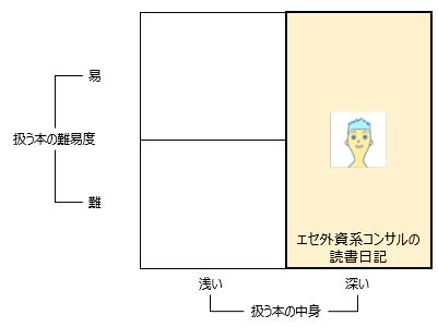 f:id:logichan:20190218191103p:plain
