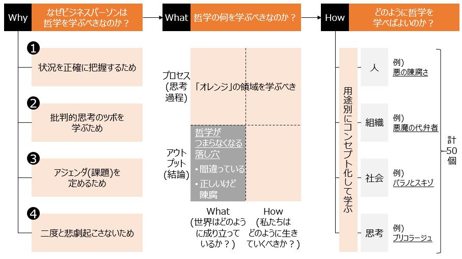 f:id:logichan:20190301150058p:plain