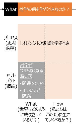 f:id:logichan:20190301152118p:plain