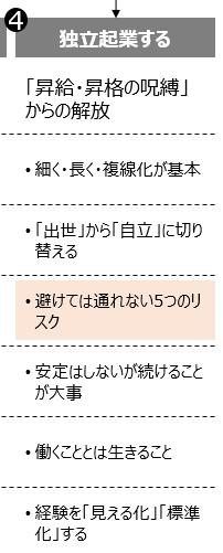 f:id:logichan:20190307162242p:plain