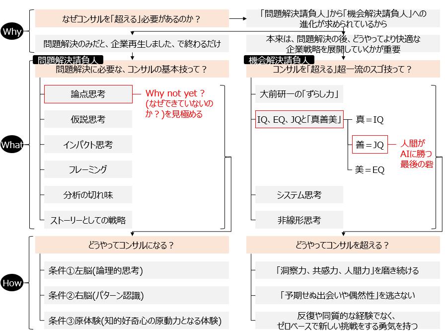 f:id:logichan:20190323160538p:plain