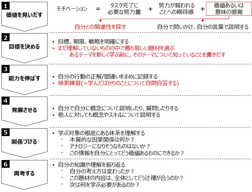 f:id:logichan:20190501171900p:plain
