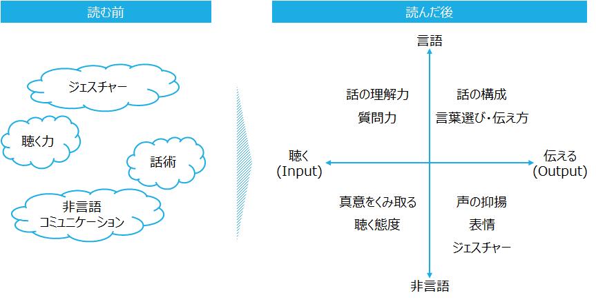 f:id:logichan:20190908183903p:plain