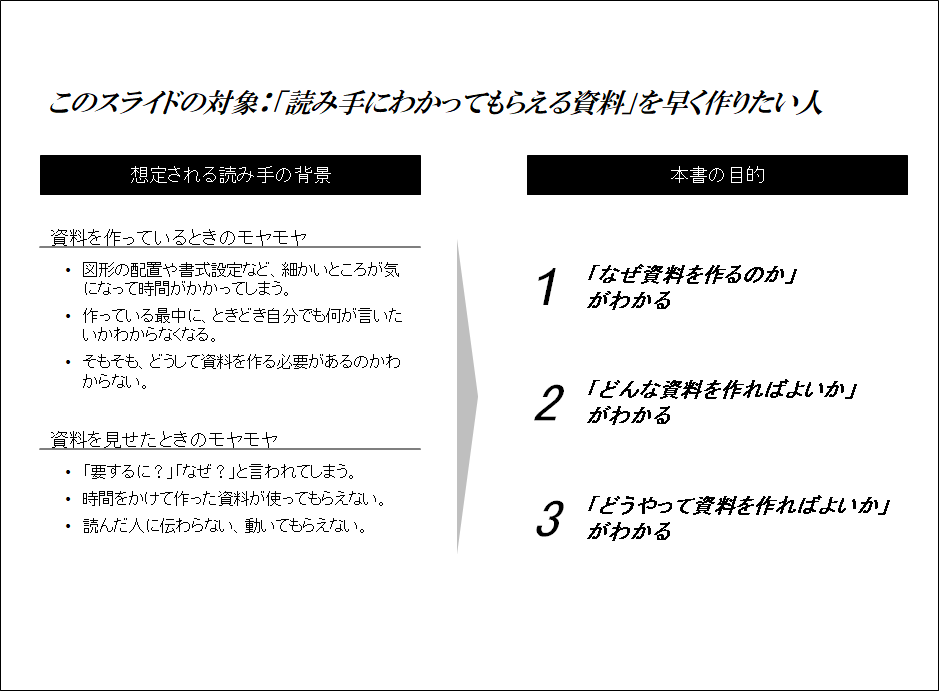 f:id:logichan:20191117152249p:plain
