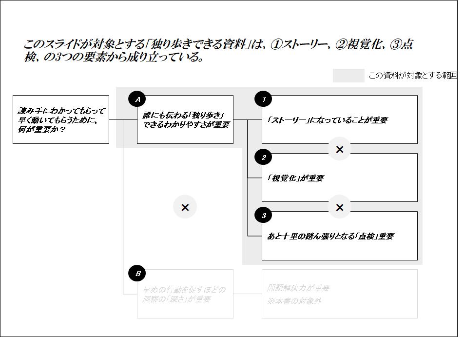 f:id:logichan:20191117153125p:plain