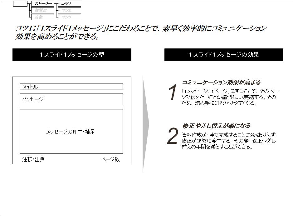 f:id:logichan:20191117153733p:plain