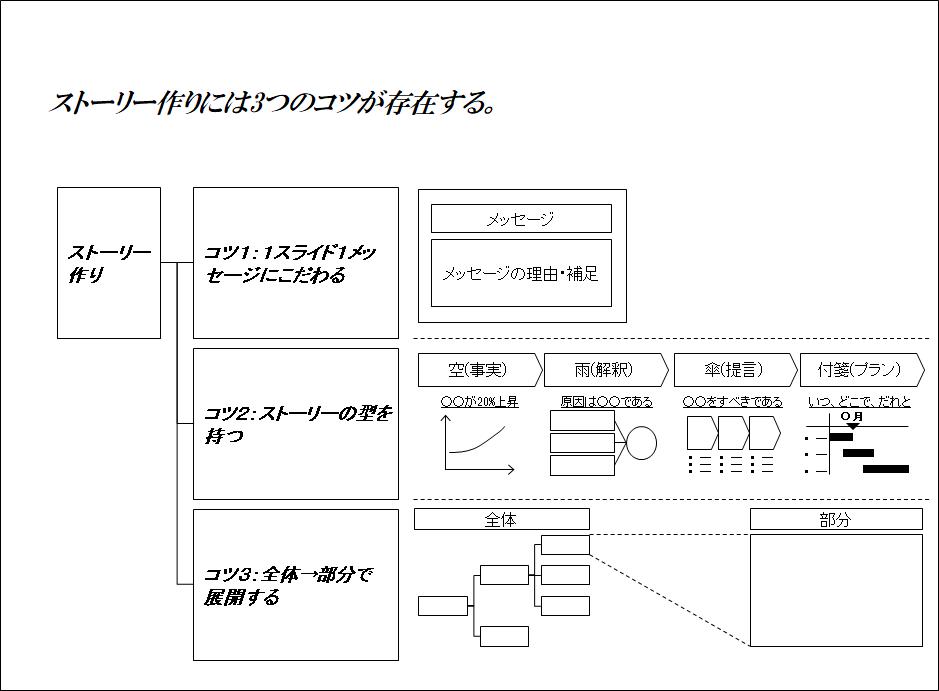 f:id:logichan:20191117154605p:plain