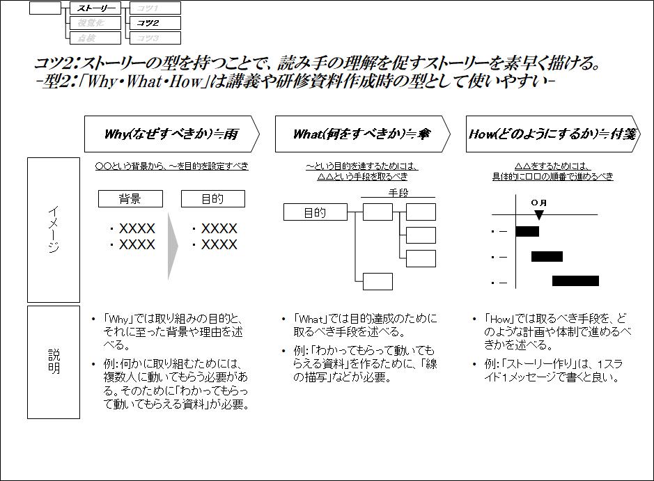 f:id:logichan:20191117155107p:plain