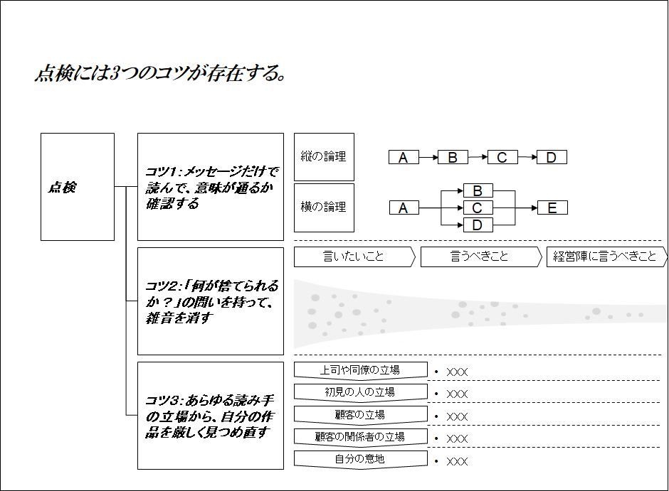 f:id:logichan:20191120081855p:plain