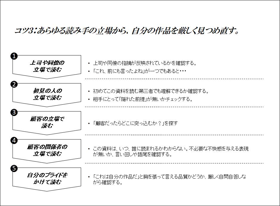 f:id:logichan:20191120082117p:plain